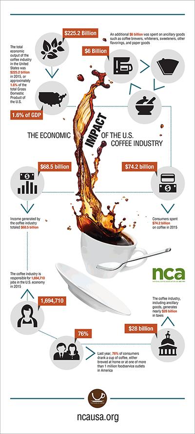 economic-impact-infographic
