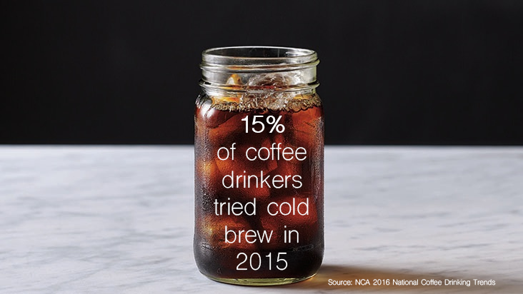 coffee-drinking-trend