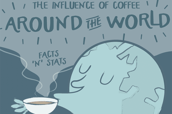 influence of coffee around the world