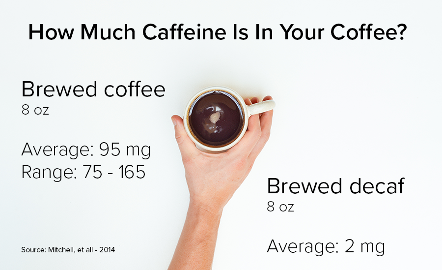 New study benefits of coffee