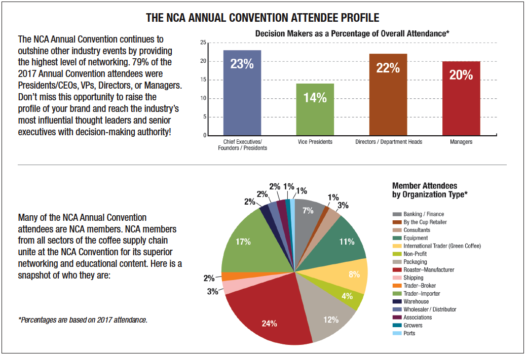 NCA Convention Attendee Profile