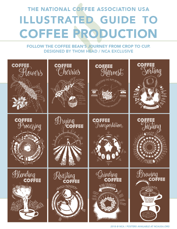 NCA Coffee Education Series